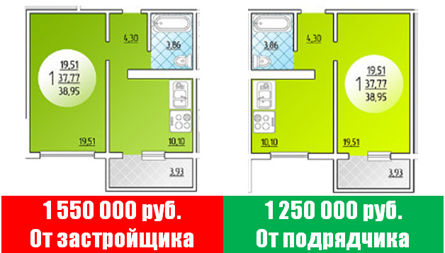 Квартиры в новостройках Краснодара от подрядчика