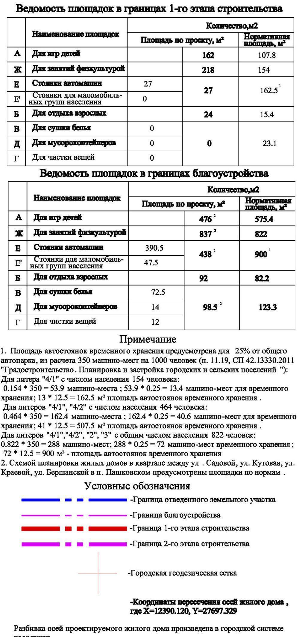 ЖК Карасунские озера Краснодар | фото - 1