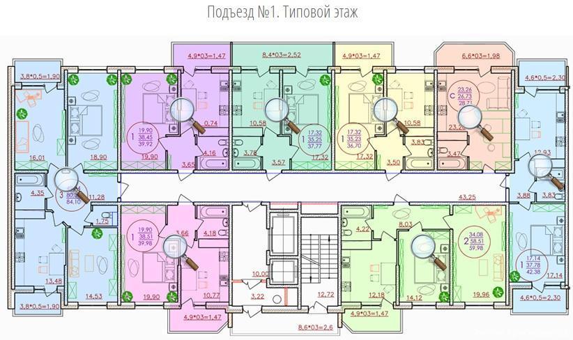 Планировки ЖК Красная Площадь Краснодар | план - 1