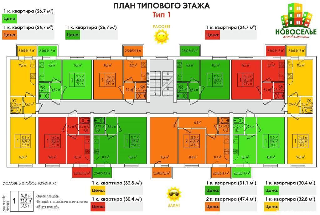 Планировки ЖК Новоселье Краснодар | план - 1