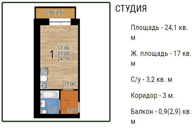Планировки ЖК Оазис, этап 2 Краснодар | план - 1