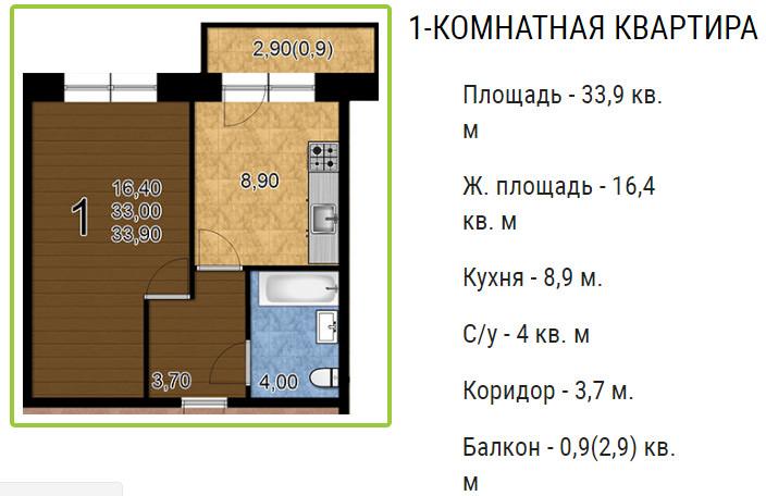 Планировки ЖК Оазис, этап 2 Краснодар | план - 3