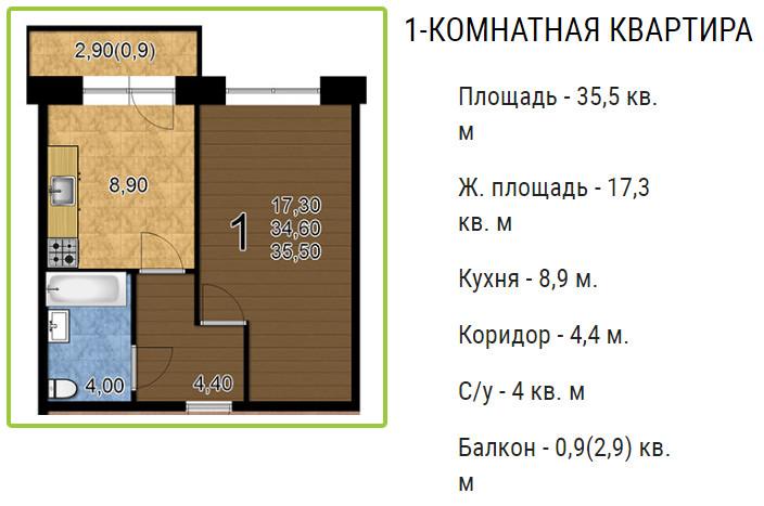 Планировки ЖК Оазис, этап 2 Краснодар | план - 5