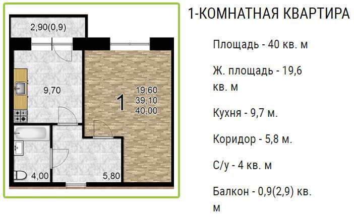 Планировки ЖК Оазис, этап 2 Краснодар | план - 6
