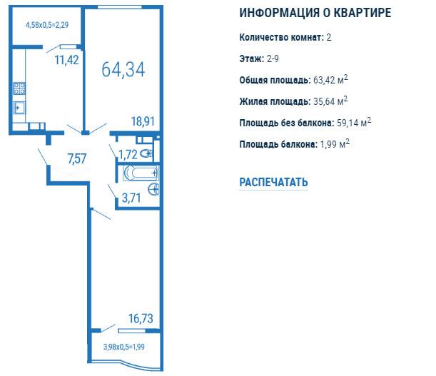 Планировки ЖК Параллели Краснодар | план - 2