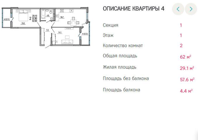 Планировки ЖК Южане Краснодар | план - 4