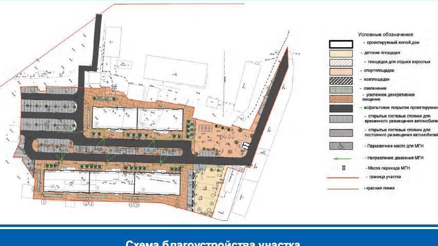 ЖК Южный парк Краснодар | фото - 2